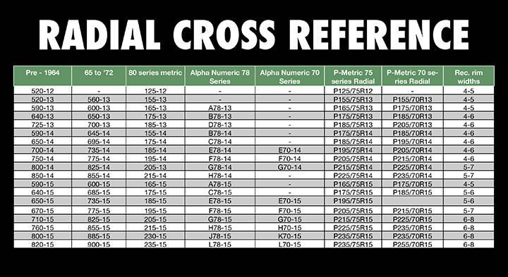 142310-Raidal-Cross-Reference.jpg