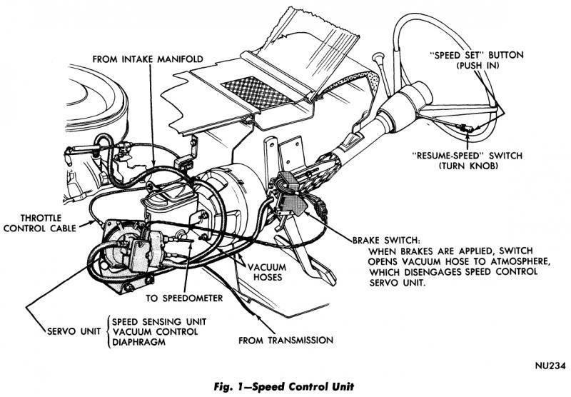 Chrysler Cruise Control Diagram
