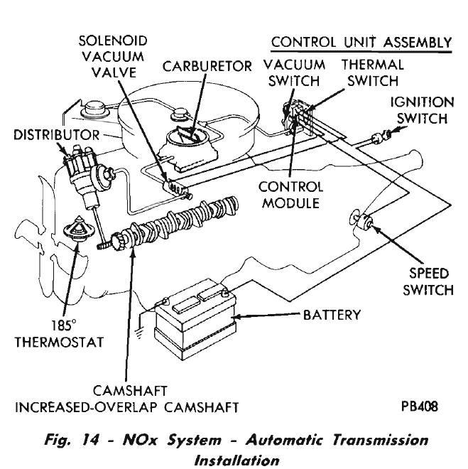 1971_NOx-System.jpg