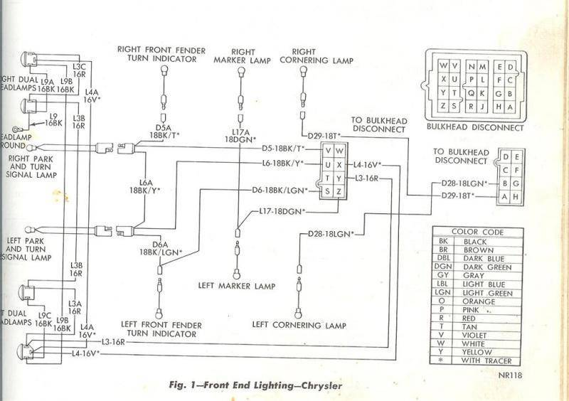 1968 chrysler 300 wiring diagram wiring diagram u2022 rh tinyforge co