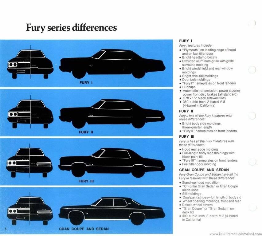 74_Fury (03).jpg