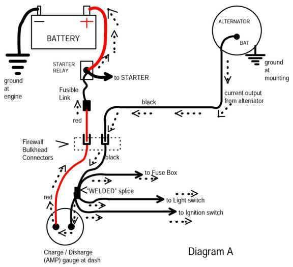 71 camaro amp gauge wiring diagram ammeter bypass questions | for c bodies only classic mopar ... oshkosh mb amp gauge wiring diagram