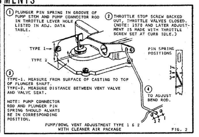 bowl vent clip setting.JPG
