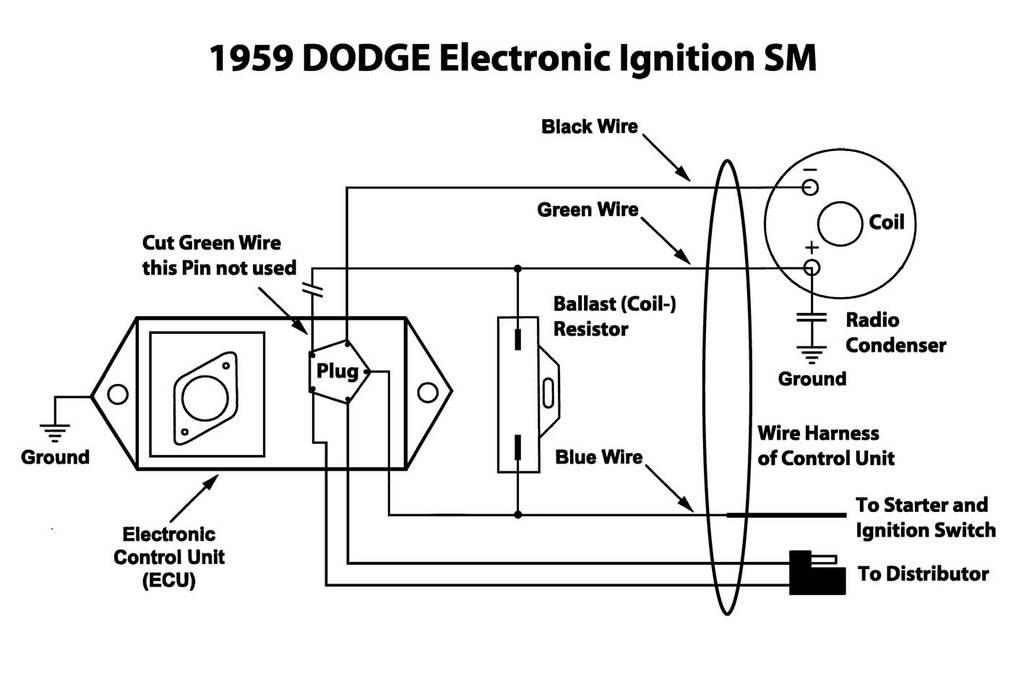 summit 850005 distributor ecm conversion kit