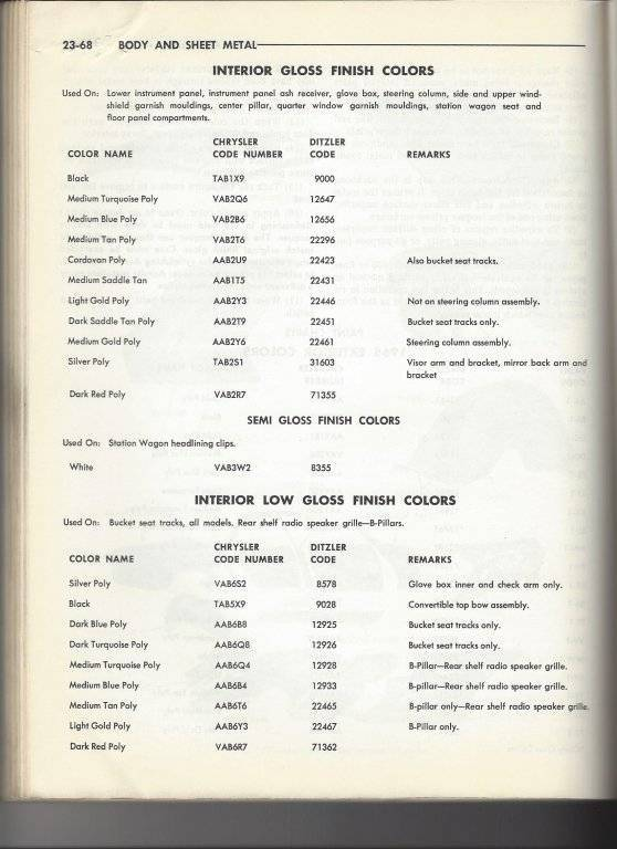 1965 Polara Interior colors | For C Bodies Only Classic Mopar Forum