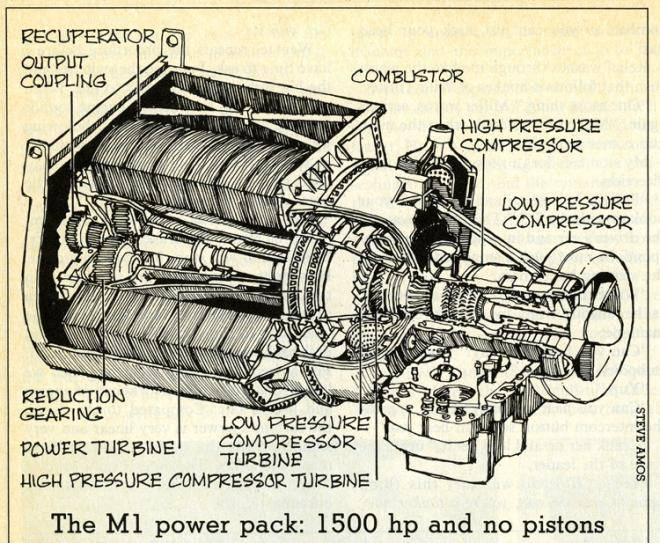 m1-abrams-tank-power-pack.jpg