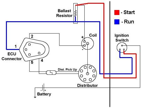 mopar electronic ignition kit wiring diagram wiring diagram perfomance  chrysler electronic ignition wiring diagram free picture #5