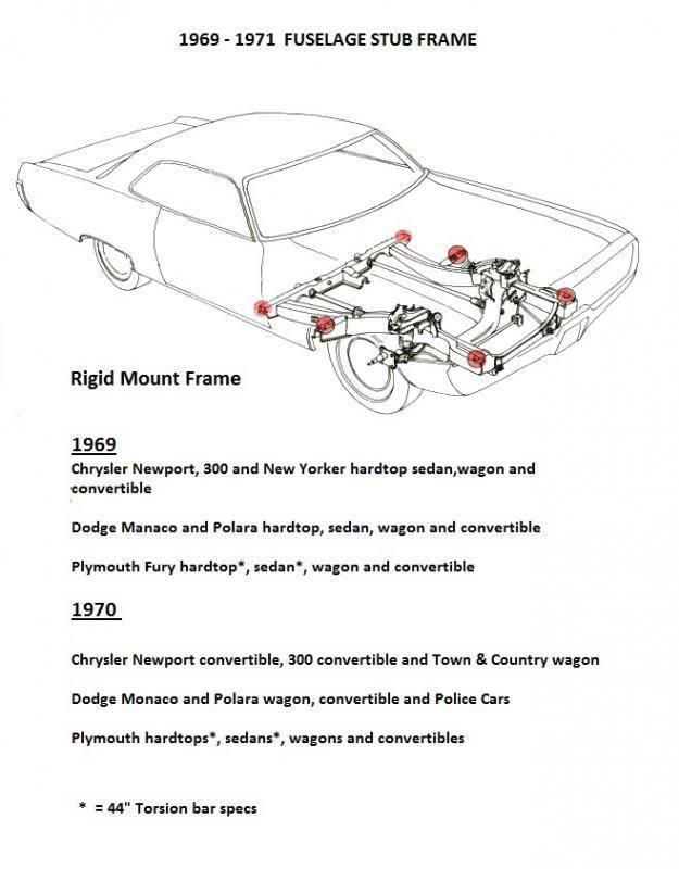 RIGID MOUNT DIAGRAM.jpg