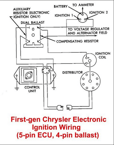 Chrysler Electronic Ignition Wiring